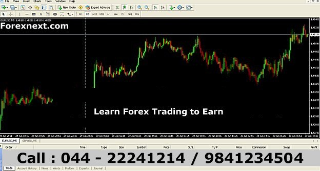 Forex classes in delhi